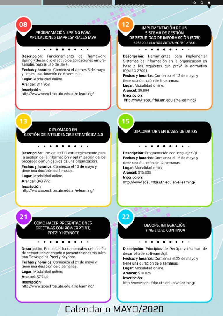 Calendario de cursos en Mayo - Neurona BA