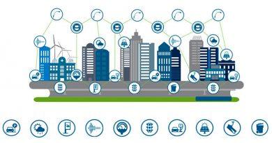 Uso IOT en Ciudades Inteligentes