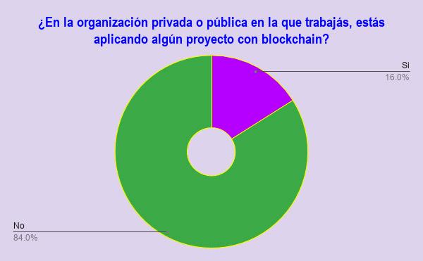 Informe Neurona BA - Blockchain 03