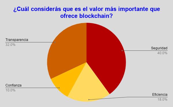 Informe Neurona BA - Blockchain 04
