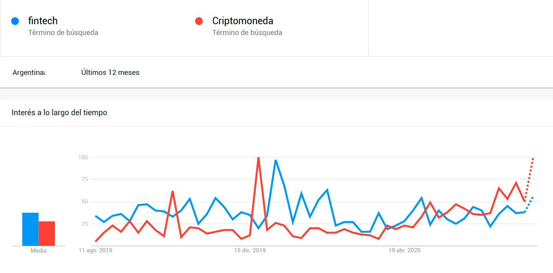 Fintech-vs-Criptomoneda---Argentina-G1