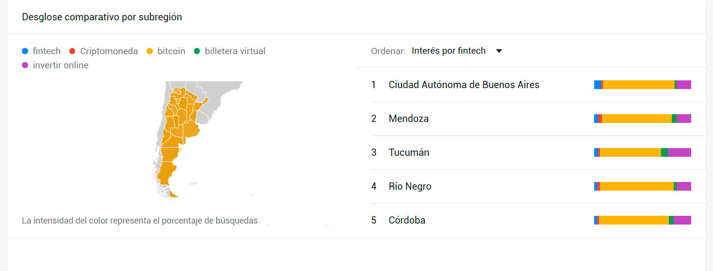 Google-Trends---Grafico-2