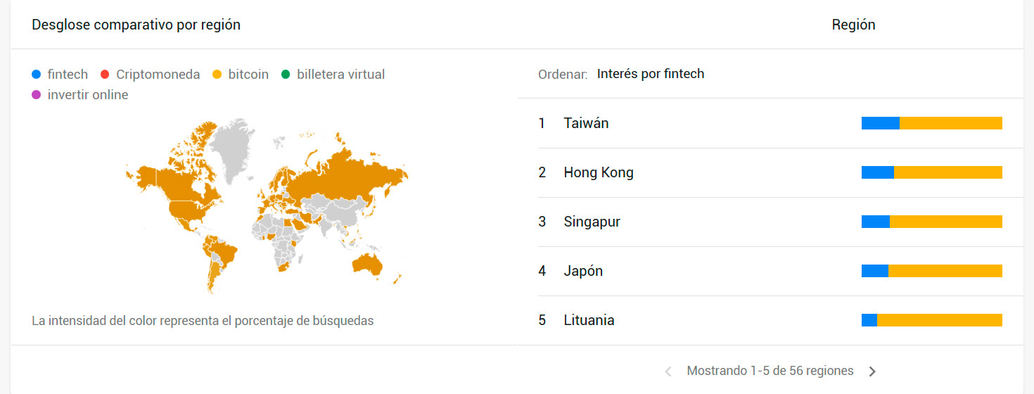 Google-Trends---Mundo-Grafico-2