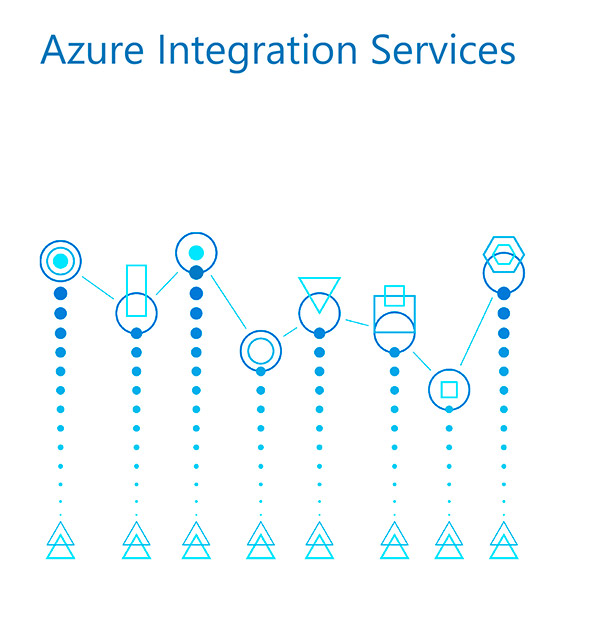 Azure-Integration-Services
