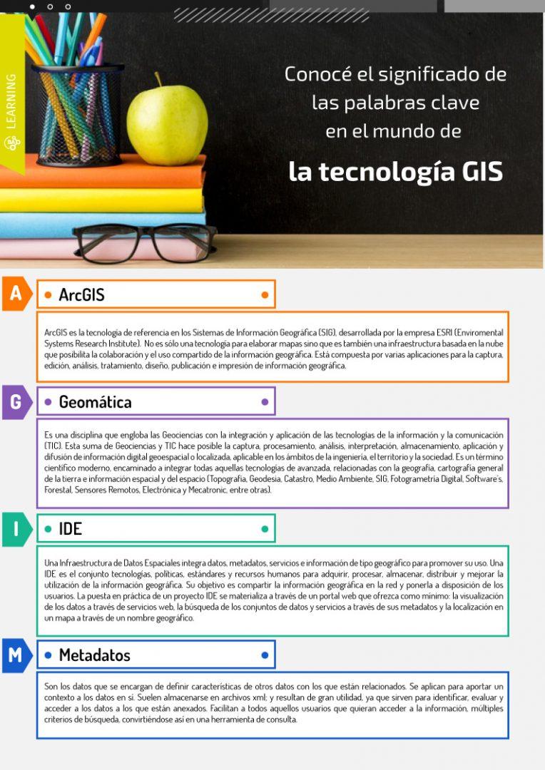 Glosario GIS