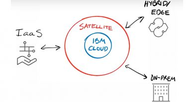 ibm cloud satellite