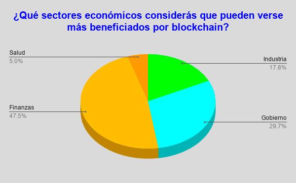 Informe Neurona BA - Blockchain 02