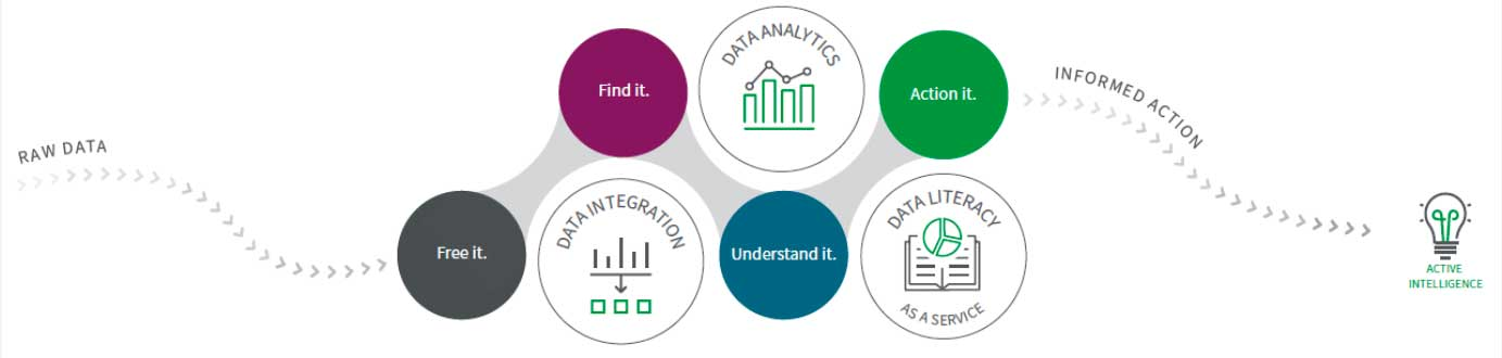 Grafico nota ITMaker abril21